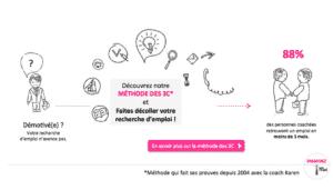 Méthode des 3C